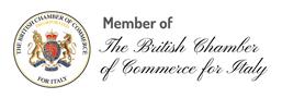 Member of BCCI